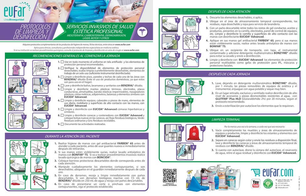 Protocolo limpieza y desinfección estética invasiva