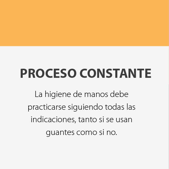 Proceso Constante